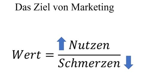 Was ist Marketing? Das Ziel von Marketing