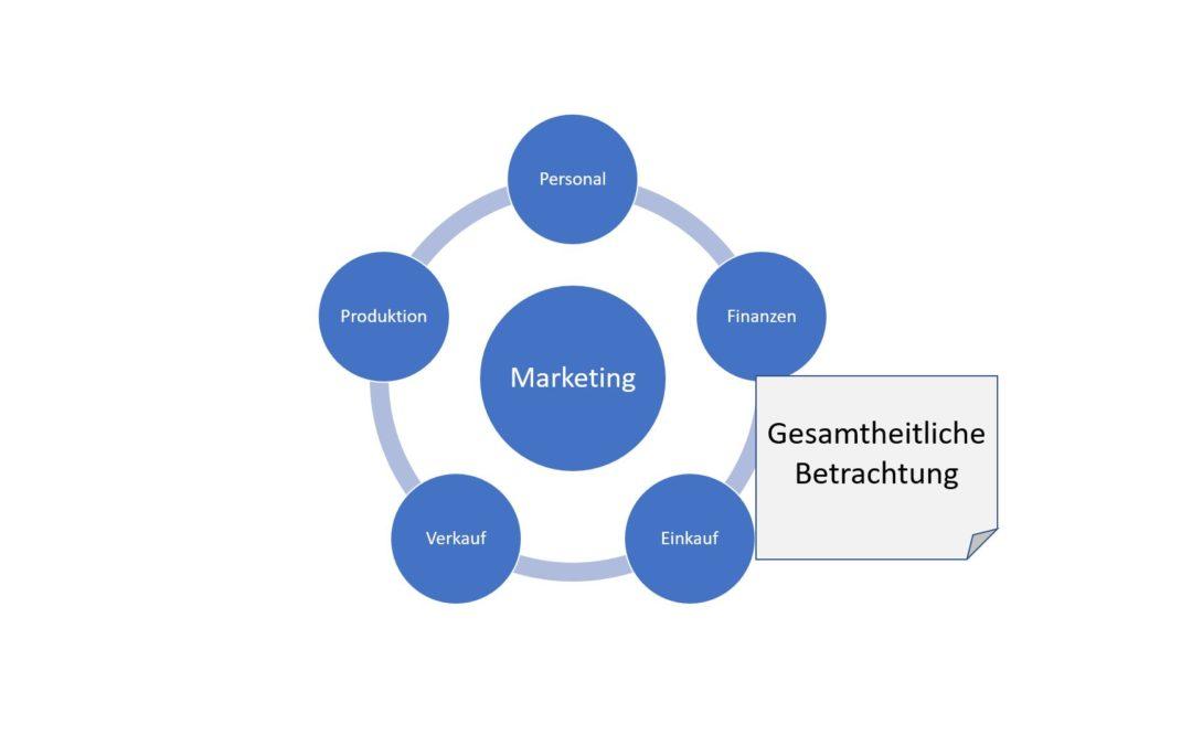 Marketing im Unternehmen – Marketingrolle