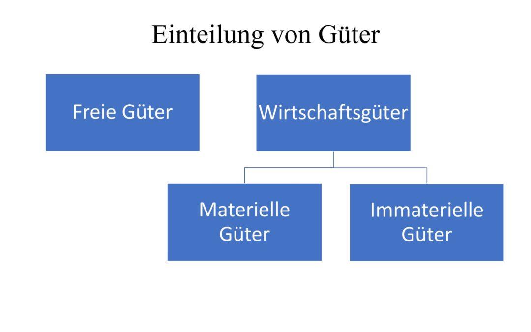Einteilung von Gütern – Produktabgrenzung einfach erklärt
