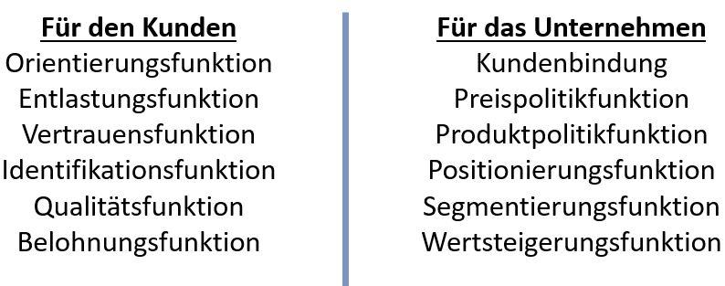 Funktionen von Marken