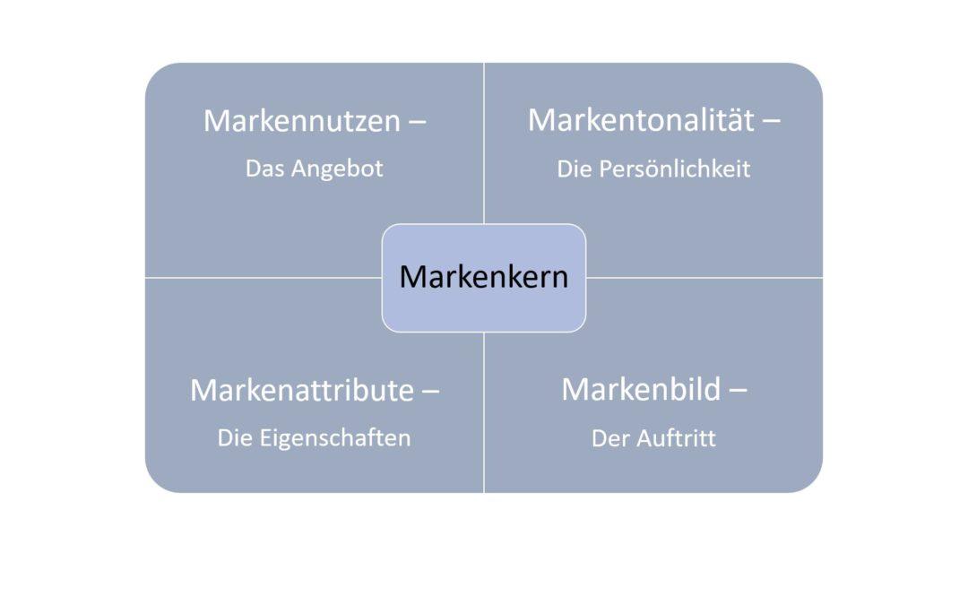 Die Markenidentität mit dem Markensteuerrad einfach erklärt!