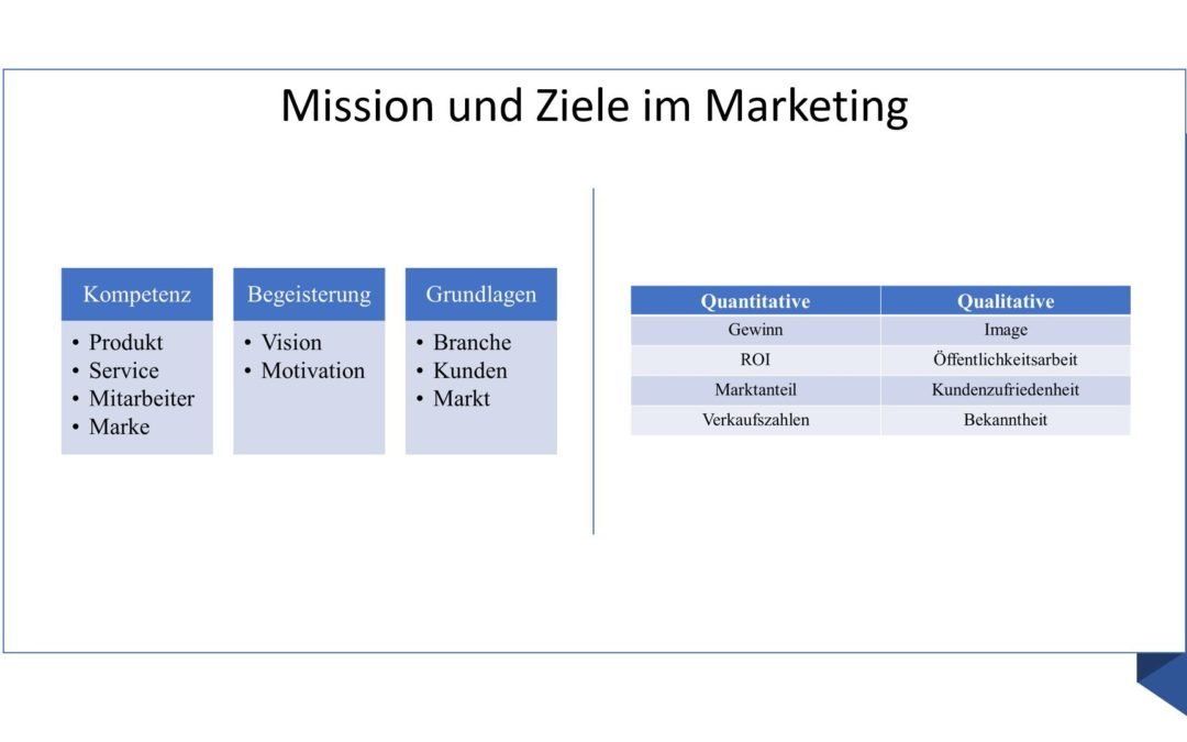 Mission und Ziele im Marketing