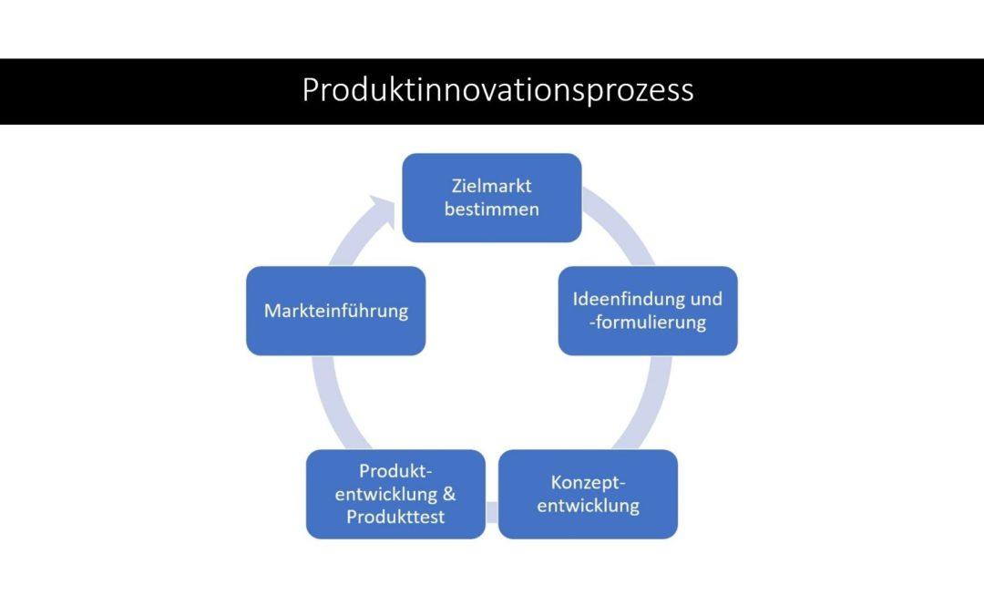 Die Produktinnovation im Marketing einfach erklärt