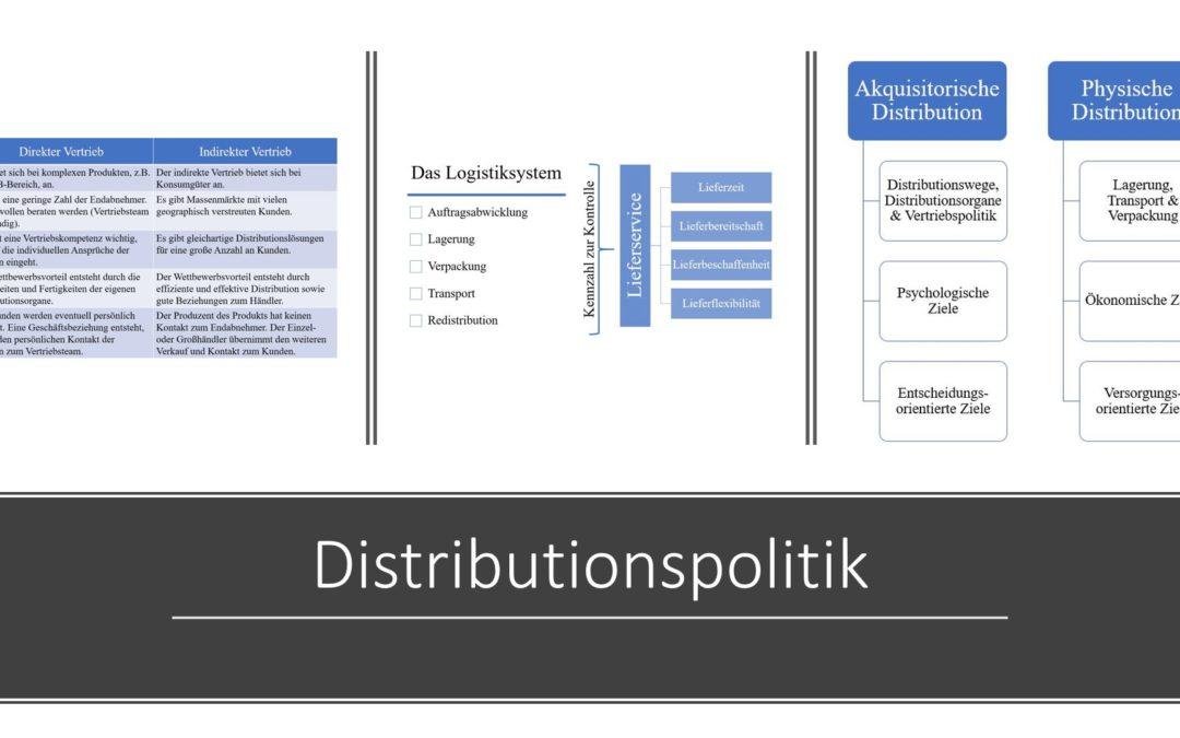 Distributionspolitik: Grundlagen der Distributionspolitik einfach erklärt!
