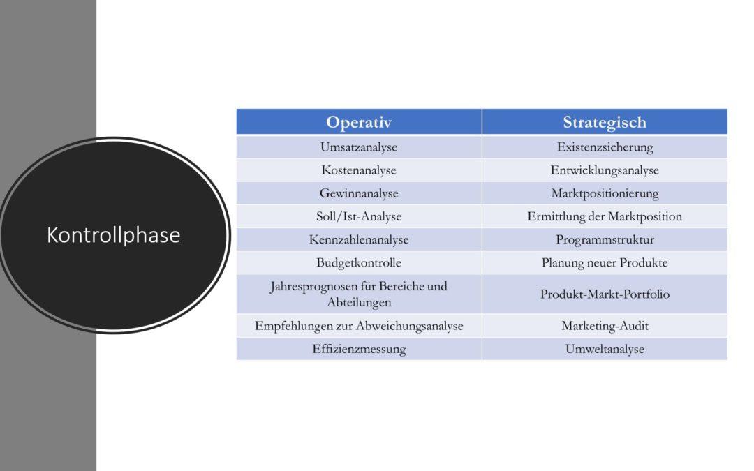 Die Kontrollphase im Marketing: kurz und einfach erklärt!