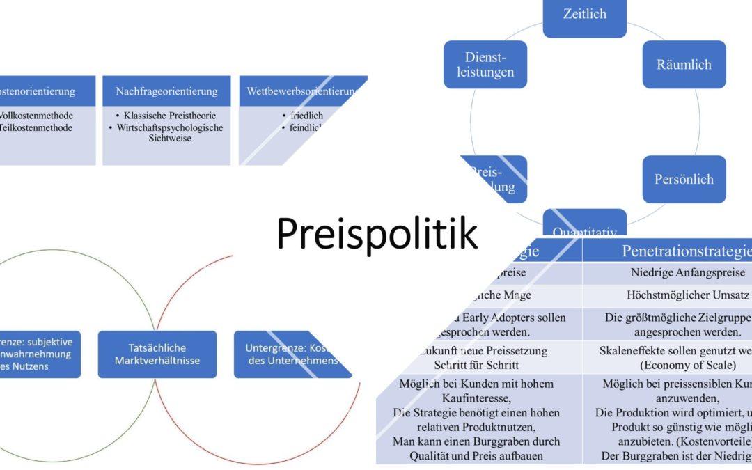 Preispolitik: Preisfestsetzung, Preisdifferenzierung und Konditionenpolitik einfach erklärt!