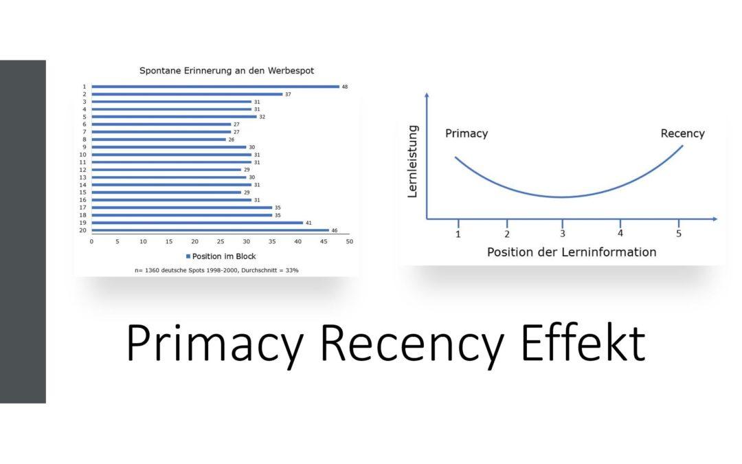 Der Primacy Recency Effekt aus der Wirtschaftspsychologie