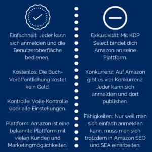 Amazon KDP Vorteile und Nachteile