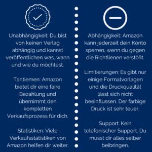 Vorteile und Nachteile von Amazon KDP
