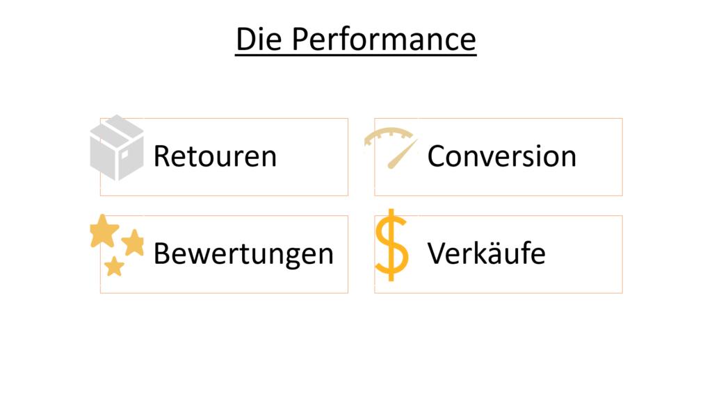 Performance-Faktoren für das Amazon SEO.