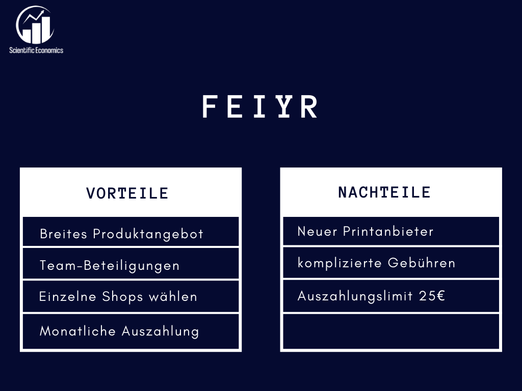 Selfpublishing mit Feiyr