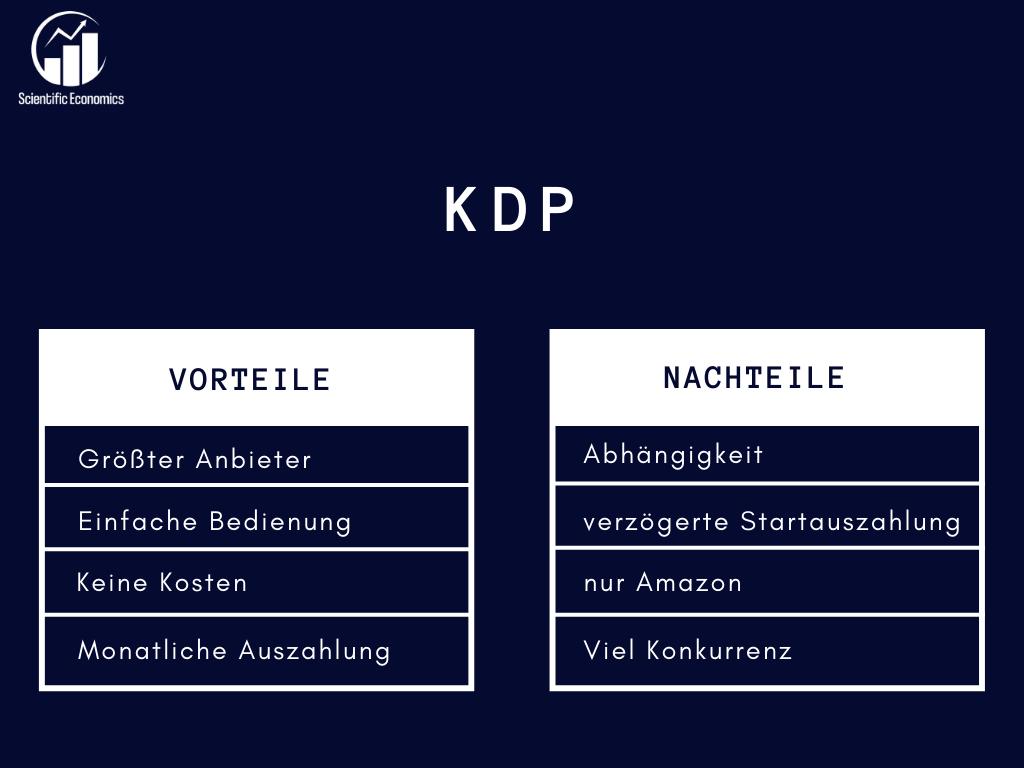 Selfpublishing mit KDP