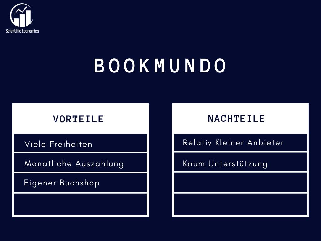 Selfpublishing mit Bookmundo